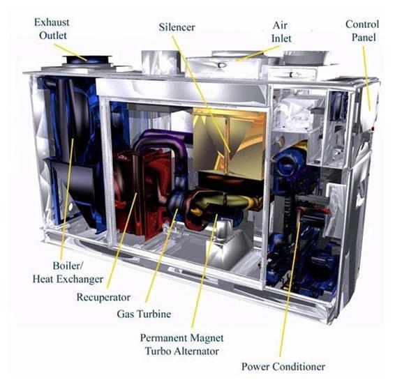 سیستم توان بومن (Bowman) که یک واحد تولید توان و گرما است