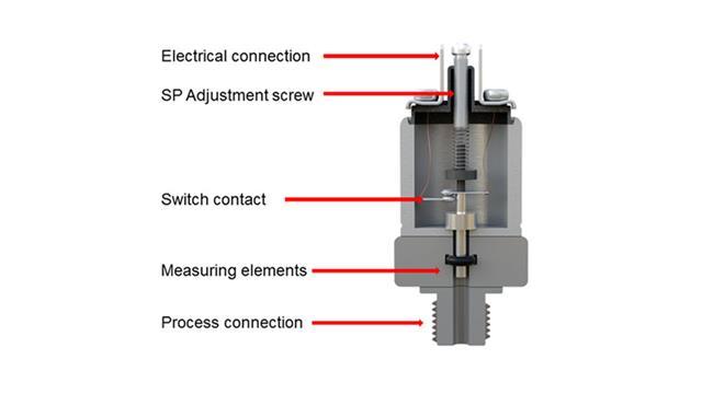 سوئیچ فشار یا پرشر سوئیچ (Pressure Switch